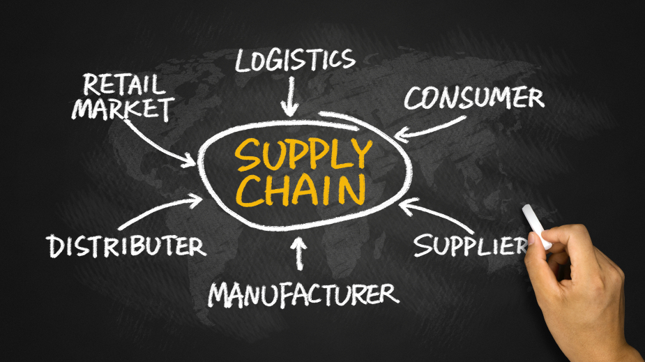 Diagrama de Supply Chain