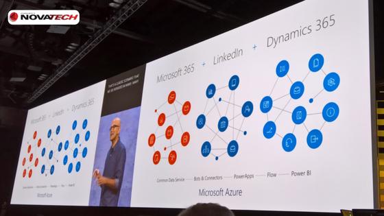 Dynamics 365 + LinkedIn