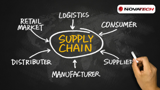 Supply Chain en Tiempos de Crisis