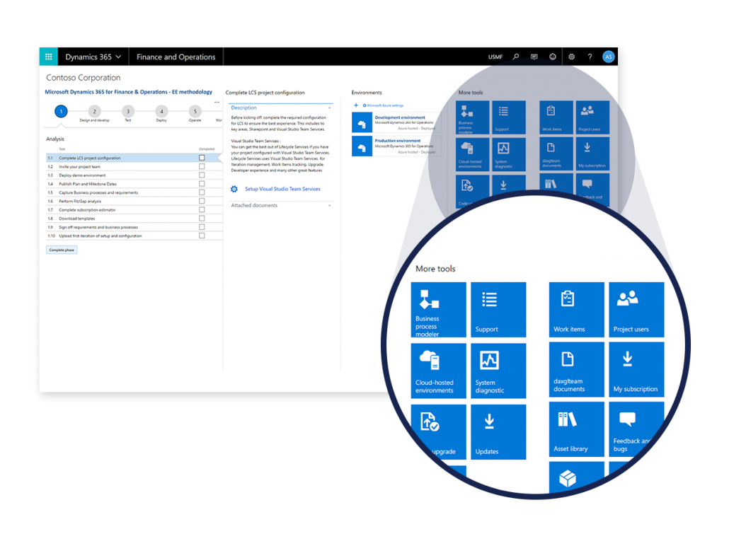 Dynamics 365 Cloud ERP